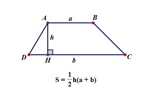 Cách tính diện tích hình thang và chu vi hình thang