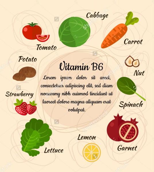 Đây là loại vitamin có trong nhiều loại thực phẩm khác nhau - vitamin b6 có tác dụng gì