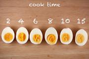 Cách luộc trứng chín chuẩn, đảm bảo dinh dưỡng