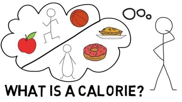 Lượng calo trong thức ăn là gì? - lượng calo trong thực phẩm